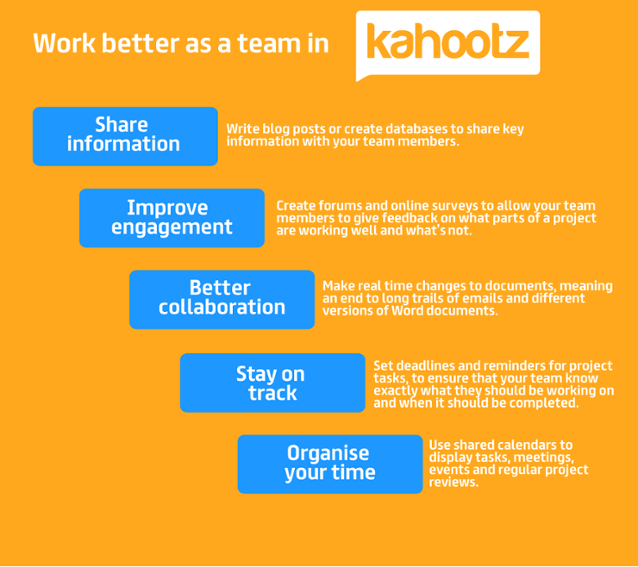 How Kahootz solves these 3 challenges of working in a team