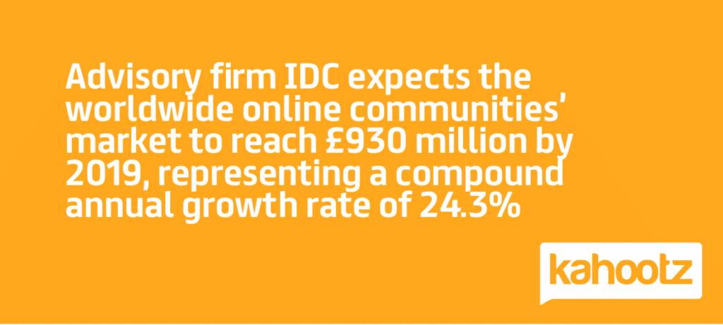 online communities market